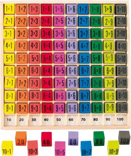 Ulysse - Profilato in Legno con caselle per Imparare Le tabelline (10 cm x 10 cm) [Importato dalla...